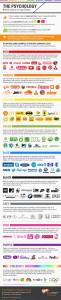 Die Farbwirkung in Logos (Quelle: GoldCoastDesignStudio)