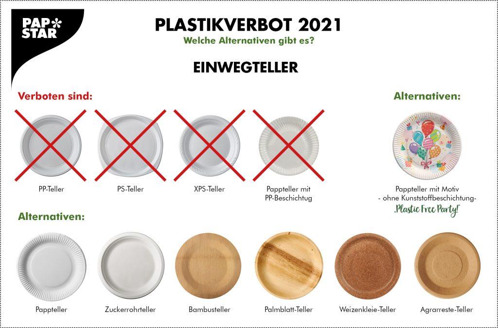 Plastik ade – Verbot von Einmalprodukten aus Kunststoff tritt europaweit in Kraft. Papstar bietet nachhaltige und Alternativen.